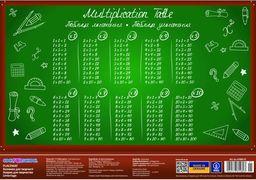 Килимок для дитячої творчості Таблиця множення CF61480-01 (8)